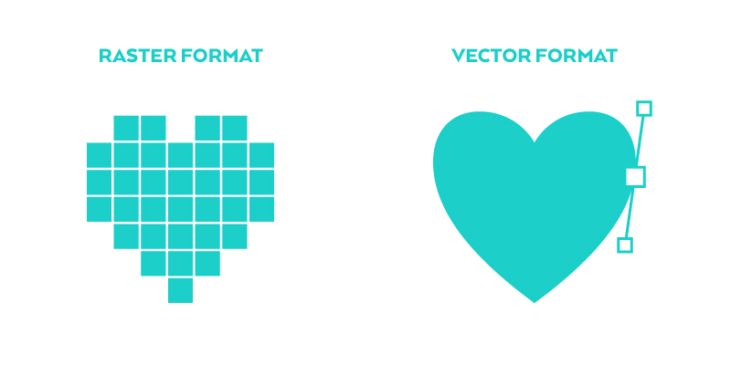 The Difference between Raster and Vector Design File Formats
