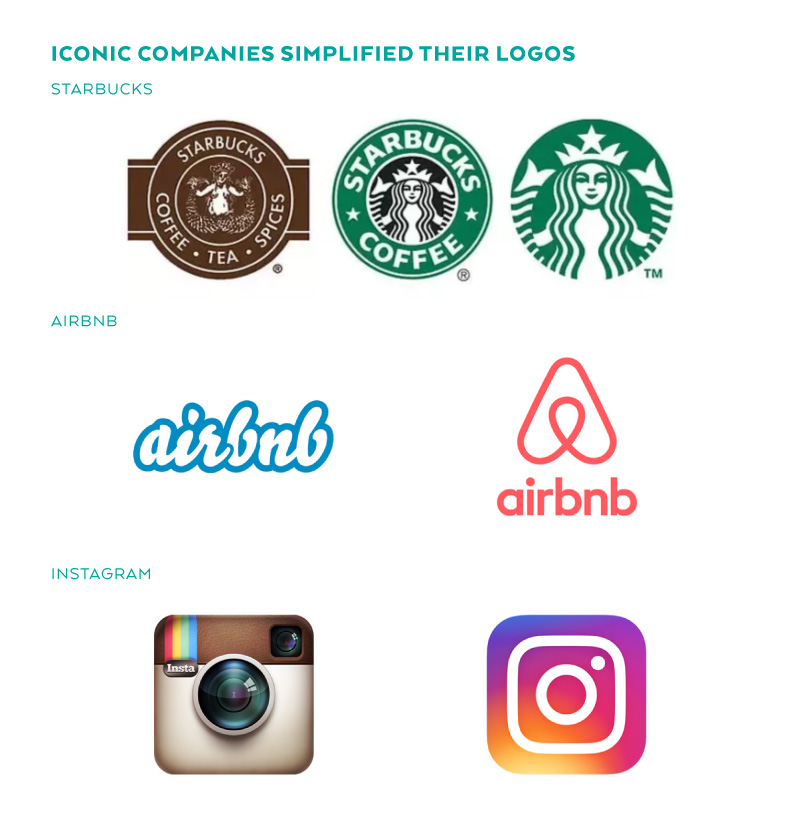 7 characteristics of a bad logo and how to avoid them